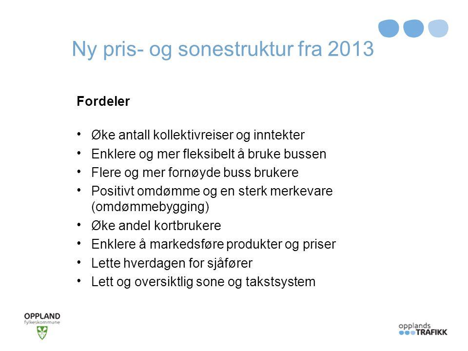 Ny pris- og sonestruktur fra 2013 Fordeler Øke antall kollektivreiser og inntekter Enklere og mer fleksibelt å bruke bussen Flere og mer fornøyde buss