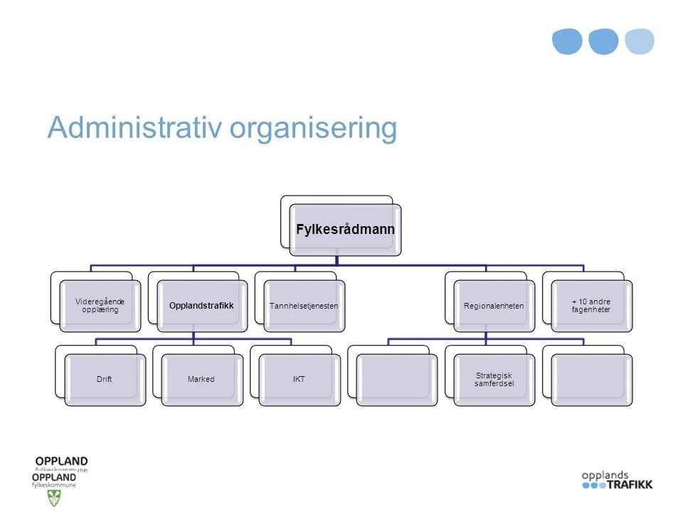 Administrativ organisering Fylkesrådmann Videregående opplæring Opplandstrafikk DriftMarkedIKTTannhelsetjenestenRegionalenheten Strategisk samferdsel