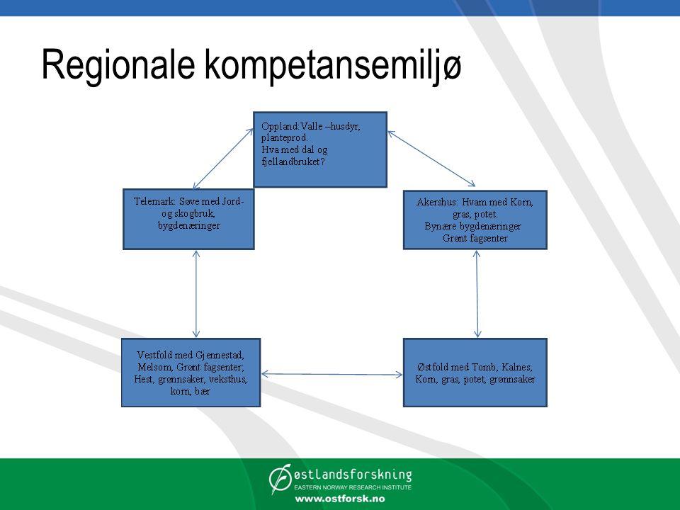 Regionale kompetansemiljø