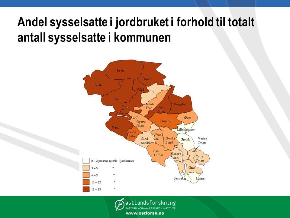 Andel sysselsatte i jordbruket i forhold til totalt antall sysselsatte i kommunen