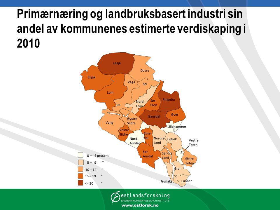 Primærnæring og landbruksbasert industri sin andel av kommunenes estimerte verdiskaping i 2010
