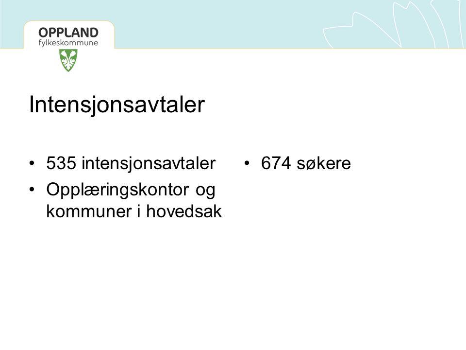 Intensjonsavtaler 535 intensjonsavtaler Opplæringskontor og kommuner i hovedsak 674 søkere