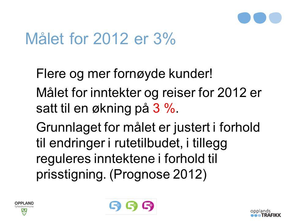 Målet for 2012 er 3% Flere og mer fornøyde kunder.