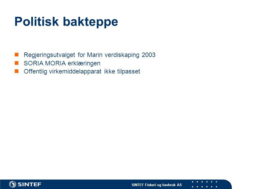 SINTEF Fiskeri og havbruk AS Politisk bakteppe Regjeringsutvalget for Marin verdiskaping 2003 SORIA MORIA erklæringen Offentlig virkemiddelapparat ikke tilpasset