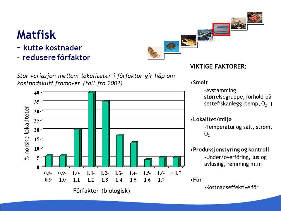 Matfisk - kutte kostnader - redusere fôrfaktor VIKTIGE FAKTORER: Smolt –Avstamming, størrelsegruppe, forhold på settefiskanlegg (temp, O 2, ) Lokalite