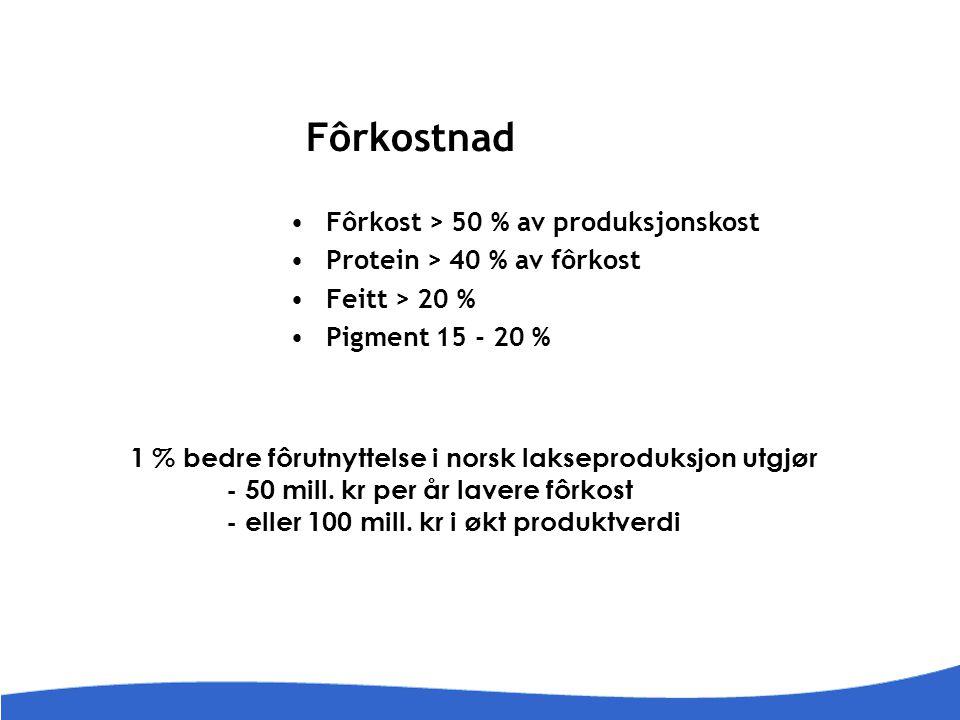 Fôrkostnad Fôrkost > 50 % av produksjonskost Protein > 40 % av fôrkost Feitt > 20 % Pigment 15 - 20 % 1 % bedre fôrutnyttelse i norsk lakseproduksjon