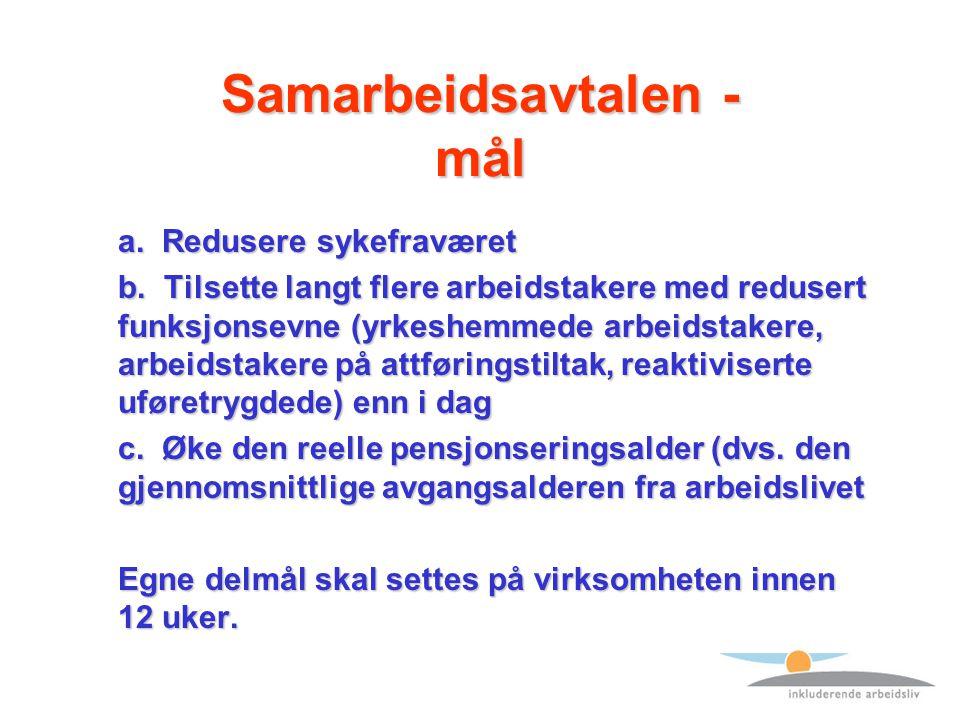 Samarbeidsavtalen - mål a. Redusere sykefraværet a.