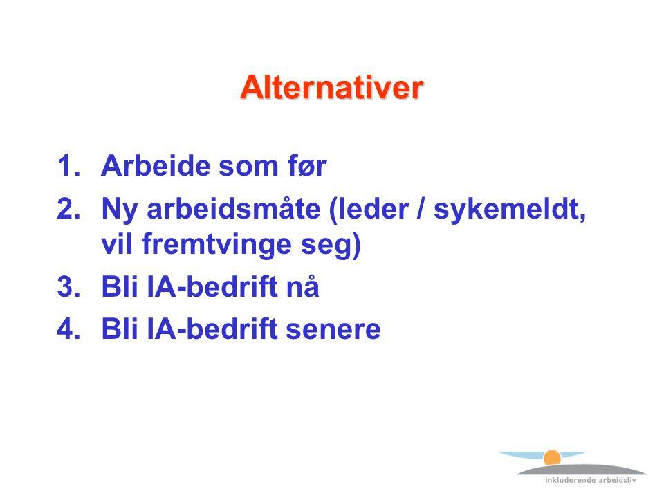 Alternativer 1.Arbeide som før 2.Ny arbeidsmåte (leder / sykemeldt, vil fremtvinge seg) 3.Bli IA-bedrift nå 4.Bli IA-bedrift senere