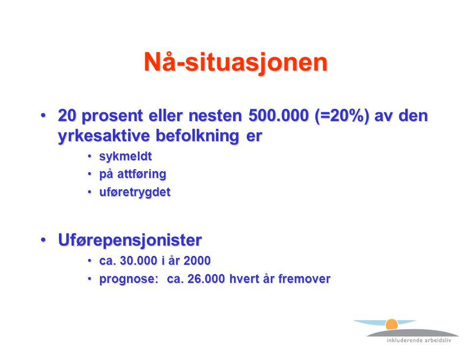 Nå-situasjonen 20 prosent eller nesten 500.000 (=20%) av den yrkesaktive befolkning er20 prosent eller nesten 500.000 (=20%) av den yrkesaktive befolk