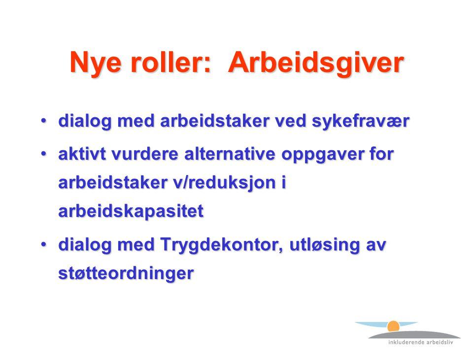 Nye roller: Arbeidsgiver dialog med arbeidstaker ved sykefraværdialog med arbeidstaker ved sykefravær aktivt vurdere alternative oppgaver for arbeidst