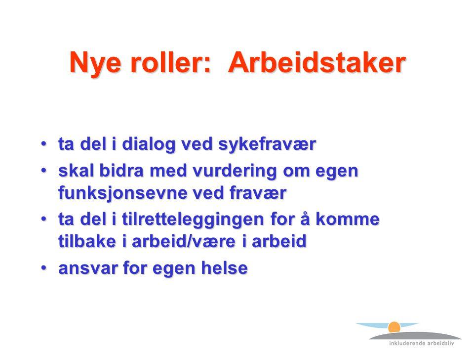 Nye roller: Arbeidstaker ta del i dialog ved sykefraværta del i dialog ved sykefravær skal bidra med vurdering om egen funksjonsevne ved fraværskal bi