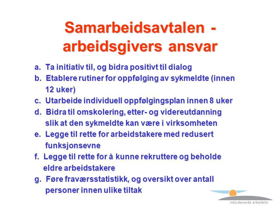 Samarbeidsavtalen - arbeidsgivers ansvar a. Ta initiativ til, og bidra positivt til dialog a.
