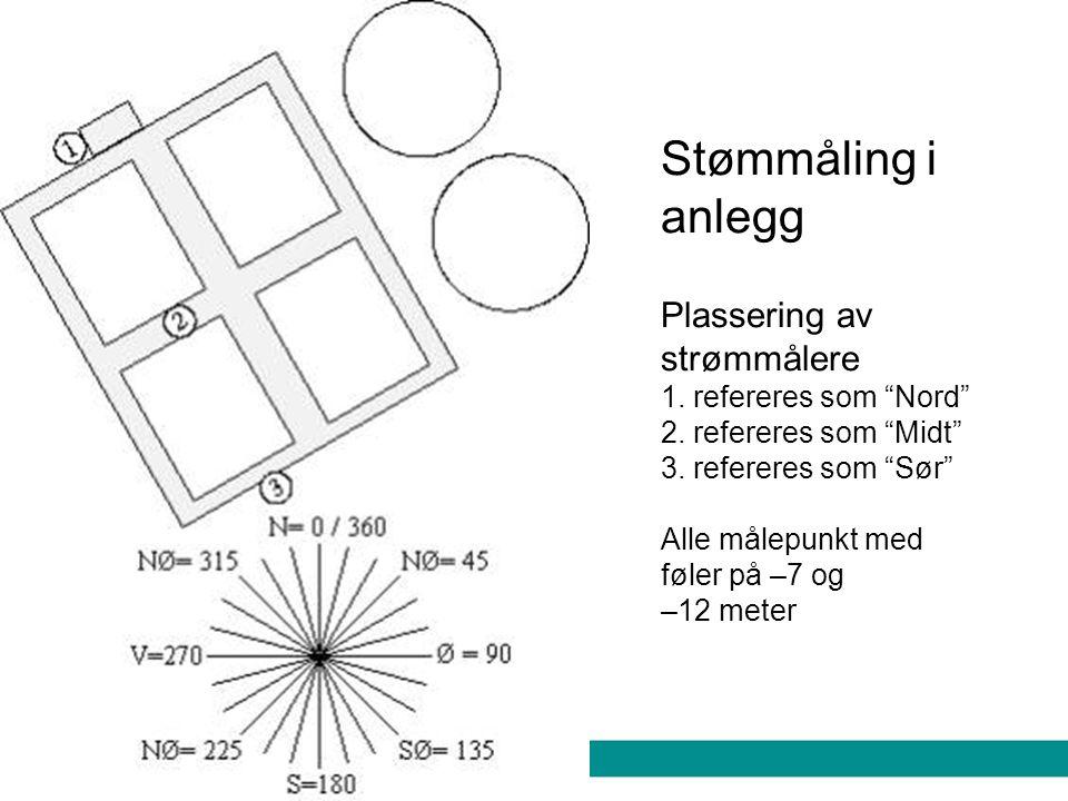 Stømmåling i anlegg Plassering av strømmålere 1.refereres som Nord 2.
