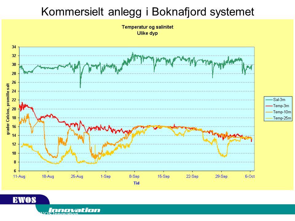 Kommersielt anlegg i Boknafjord systemet Krogedal, EWOS Innovation