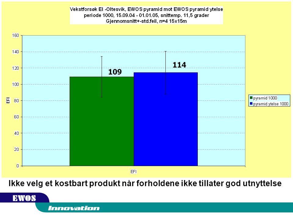 Ikke velg et kostbart produkt når forholdene ikke tillater god utnyttelse 109 114
