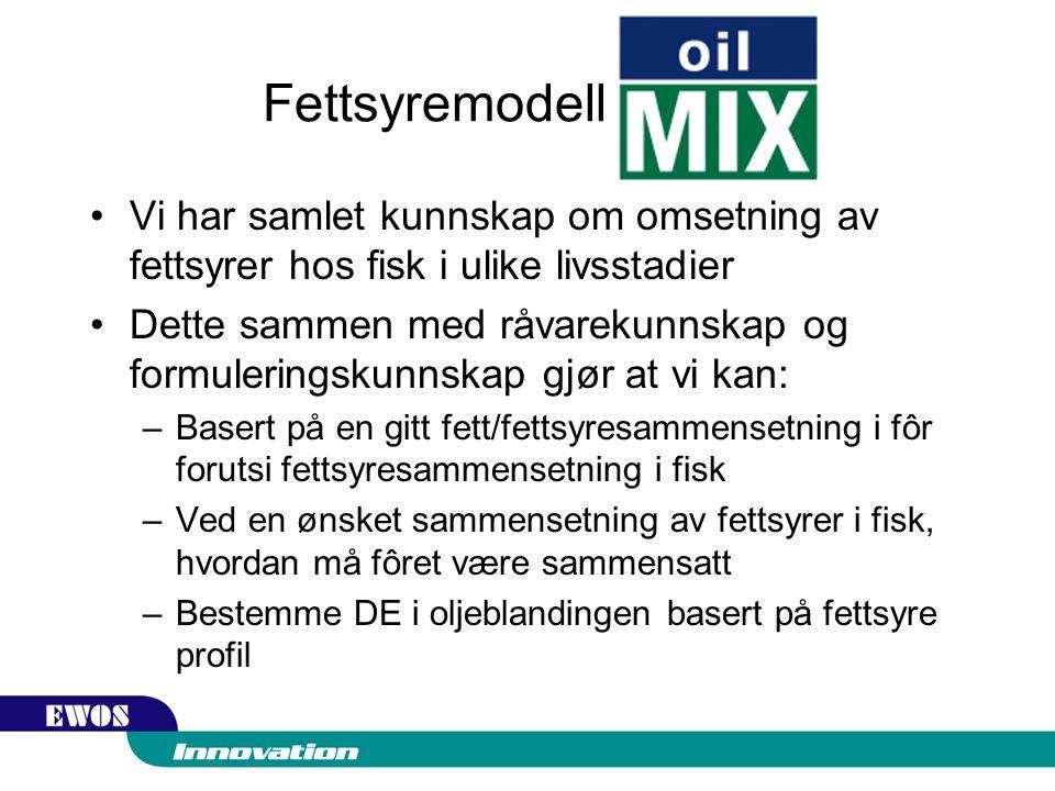 Fettsyremodell -OilMIX Vi har samlet kunnskap om omsetning av fettsyrer hos fisk i ulike livsstadier Dette sammen med råvarekunnskap og formuleringskunnskap gjør at vi kan: –Basert på en gitt fett/fettsyresammensetning i fôr forutsi fettsyresammensetning i fisk –Ved en ønsket sammensetning av fettsyrer i fisk, hvordan må fôret være sammensatt –Bestemme DE i oljeblandingen basert på fettsyre profil