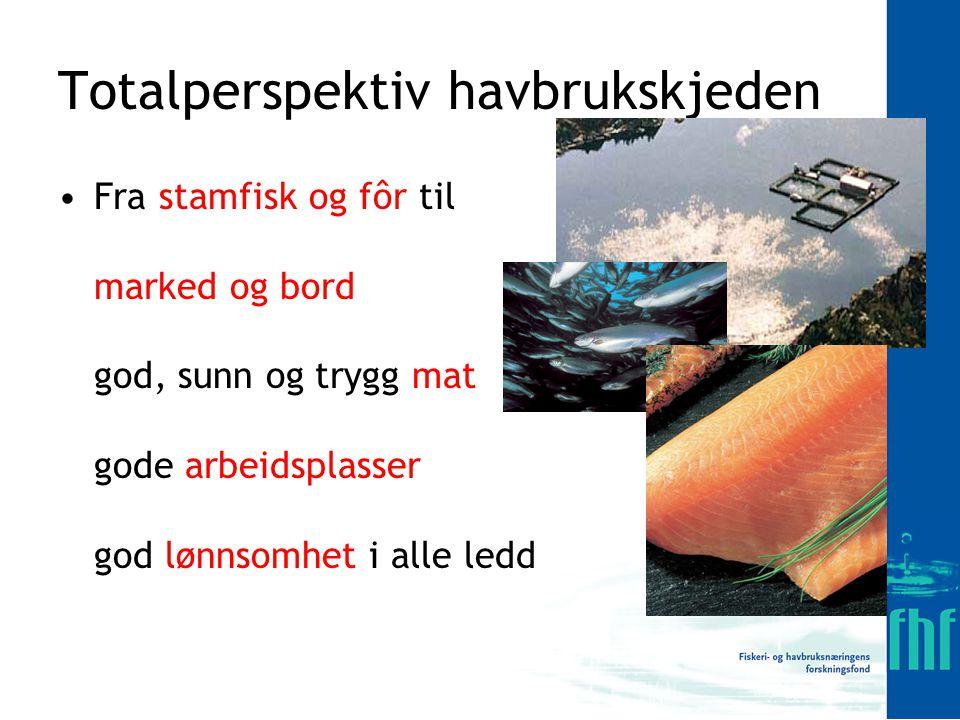 Totalperspektiv havbrukskjeden Fra stamfisk og fôr til marked og bord god, sunn og trygg mat gode arbeidsplasser god lønnsomhet i alle ledd