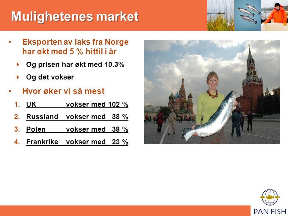 Mulighetenes market Eksporten av laks fra Norge har økt med 5 % hittil i år  Og prisen har økt med 10.3%  Og det vokser Hvor øker vi så mest 1.UK vokser med 102 % 2.Russland vokser med 38 % 3.Polen vokser med 38 % 4.Frankrike vokser med 23 %