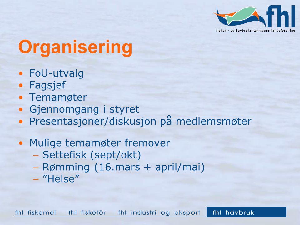 Samspill FHL havbruk har oppdrag fra FHF å koordinere fondets havbruksrelaterte FoU FHL havbruk er representert i relevante programstyrer i Norges Forskningsråd – (Havbruk, Areal, Havet og Kysten, Norklima) FHL havbruk har tett dialog med Innovasjon Norge (mest på sentralt plan) FHL havbruk påvirker EU sine forskningsprioriteringer gjennom FEAP (Federation of European Aquaculture Producers)