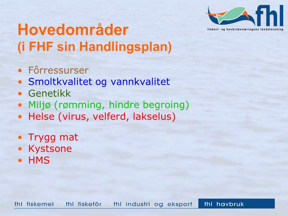 Hovedområder (i FHF sin Handlingsplan) Fôrressurser Smoltkvalitet og vannkvalitet Genetikk Miljø (rømming, hindre begroing) Helse (virus, velferd, lakselus) Trygg mat Kystsone HMS