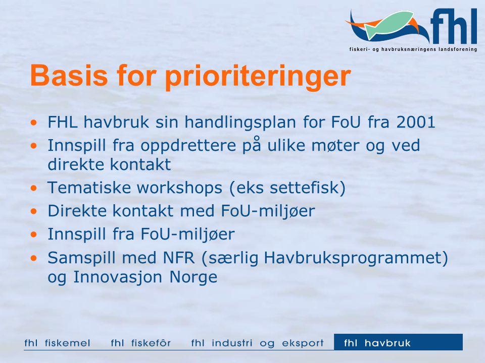 Basis for prioriteringer FHL havbruk sin handlingsplan for FoU fra 2001 Innspill fra oppdrettere på ulike møter og ved direkte kontakt Tematiske workshops (eks settefisk) Direkte kontakt med FoU-miljøer Innspill fra FoU-miljøer Samspill med NFR (særlig Havbruksprogrammet) og Innovasjon Norge