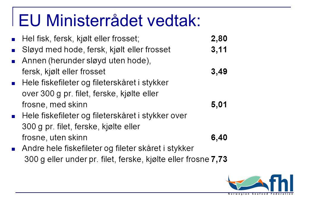 EU Ministerrådet vedtak: Hel fisk, fersk, kjølt eller frosset;2,80 Sløyd med hode, fersk, kjølt eller frosset3,11 Annen (herunder sløyd uten hode), fersk, kjølt eller frosset3,49 Hele fiskefileter og fileterskåret i stykker over 300 g pr.