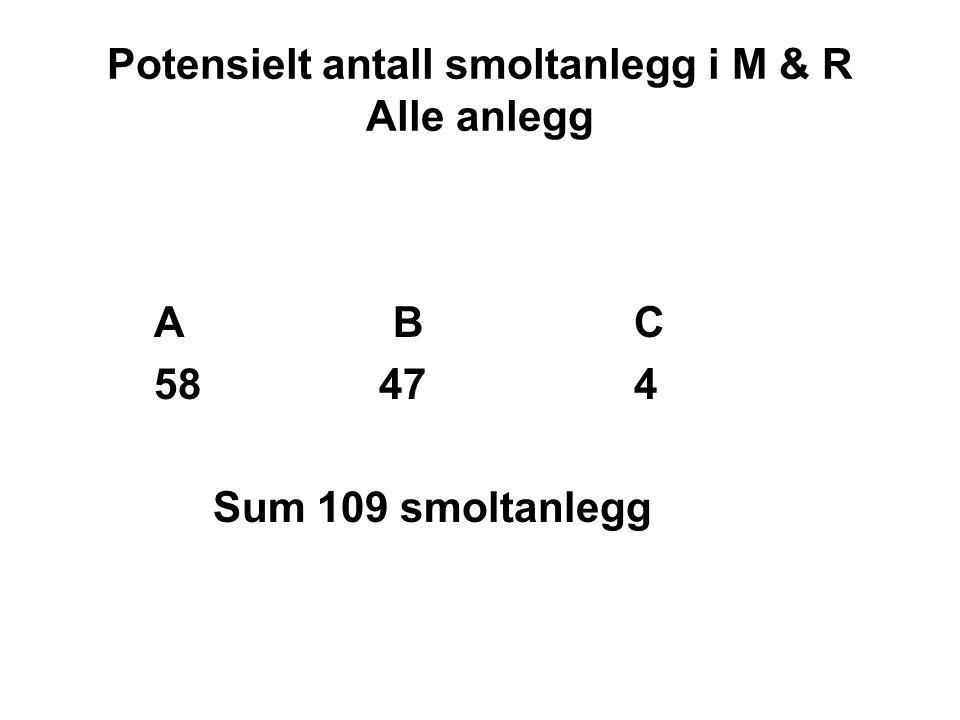 Potensielt antall smoltanlegg i M & R Alle anlegg A BC 58 474 Sum 109 smoltanlegg