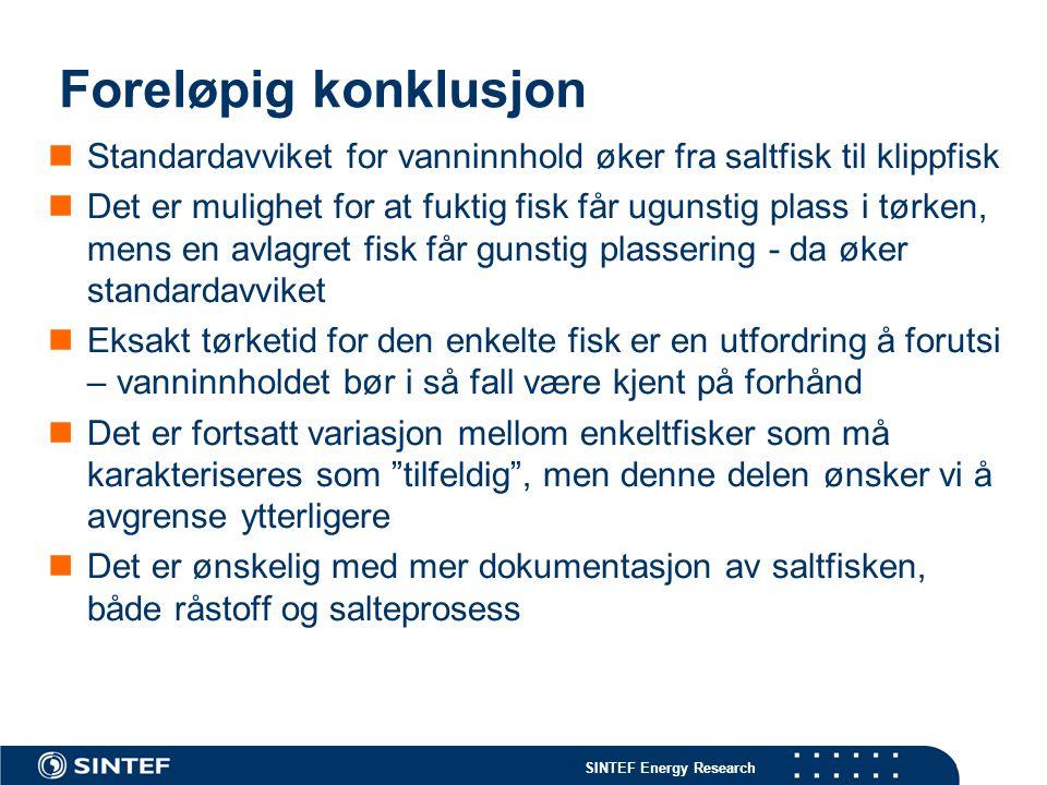 SINTEF Energy Research Foreløpig konklusjon Standardavviket for vanninnhold øker fra saltfisk til klippfisk Det er mulighet for at fuktig fisk får ugu