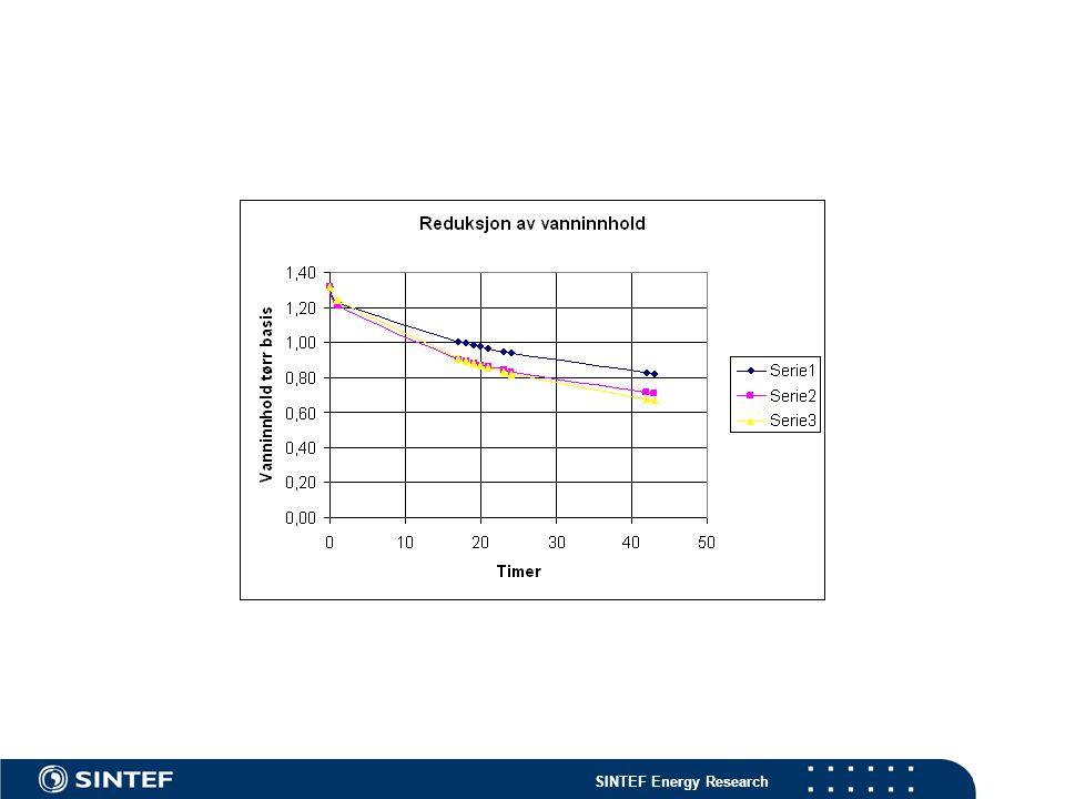 SINTEF Energy Research For å oppnå fordampingstørking, må kammertrykket senkes slik at temperaturen i produktet er høyere enn metningstemperaturen ved det rådende trykket.