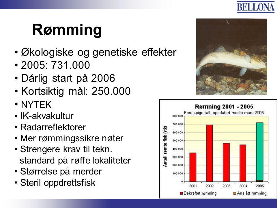 Bellona-konferansen, 3. juni 2003 Økologiske og genetiske effekter 2005: 731.000 Dårlig start på 2006 Kortsiktig mål: 250.000 NYTEK IK-akvakultur Rada
