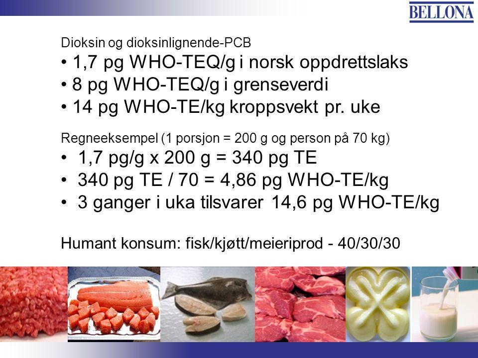 Bellona-konferansen, 3. juni 2003 Dioksin og dioksinlignende-PCB 1,7 pg WHO-TEQ/g i norsk oppdrettslaks 8 pg WHO-TEQ/g i grenseverdi 14 pg WHO-TE/kg k