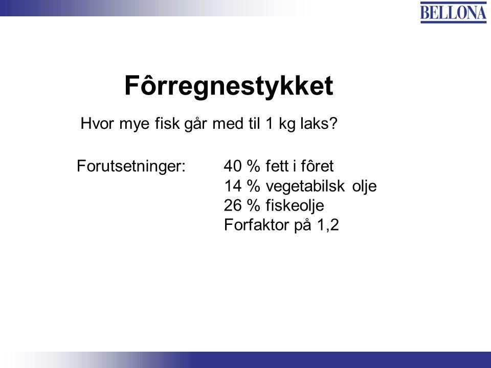 Bellona-konferansen, 3. juni 2003 Fôrregnestykket Forutsetninger: 40 % fett i fôret 14 % vegetabilsk olje 26 % fiskeolje Forfaktor på 1,2 Hvor mye fis