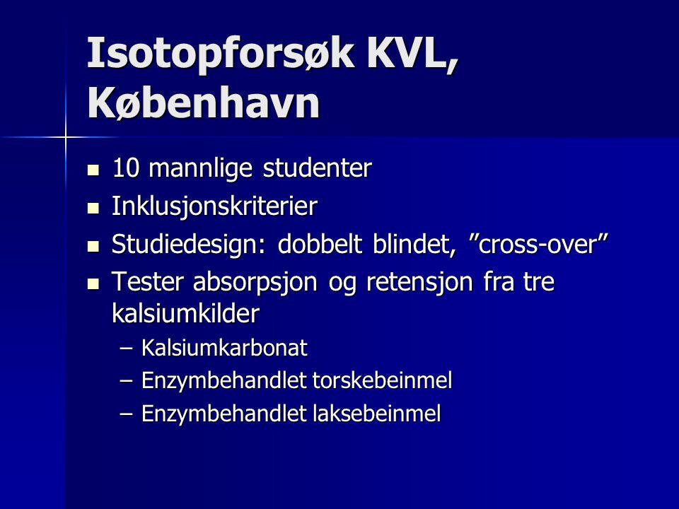 """Isotopforsøk KVL, København 10 mannlige studenter 10 mannlige studenter Inklusjonskriterier Inklusjonskriterier Studiedesign: dobbelt blindet, """"cross-"""