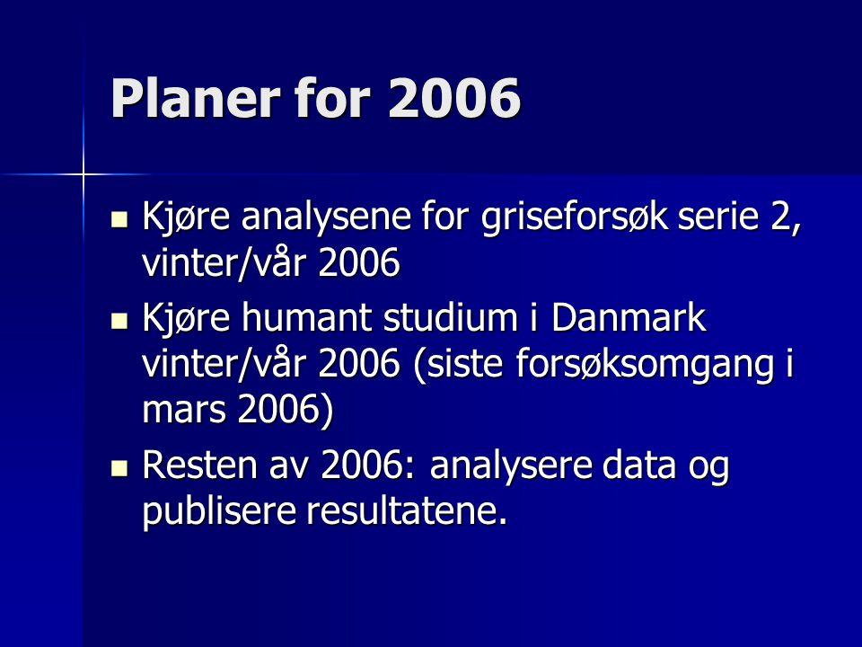Planer for 2006 Kjøre analysene for griseforsøk serie 2, vinter/vår 2006 Kjøre analysene for griseforsøk serie 2, vinter/vår 2006 Kjøre humant studium