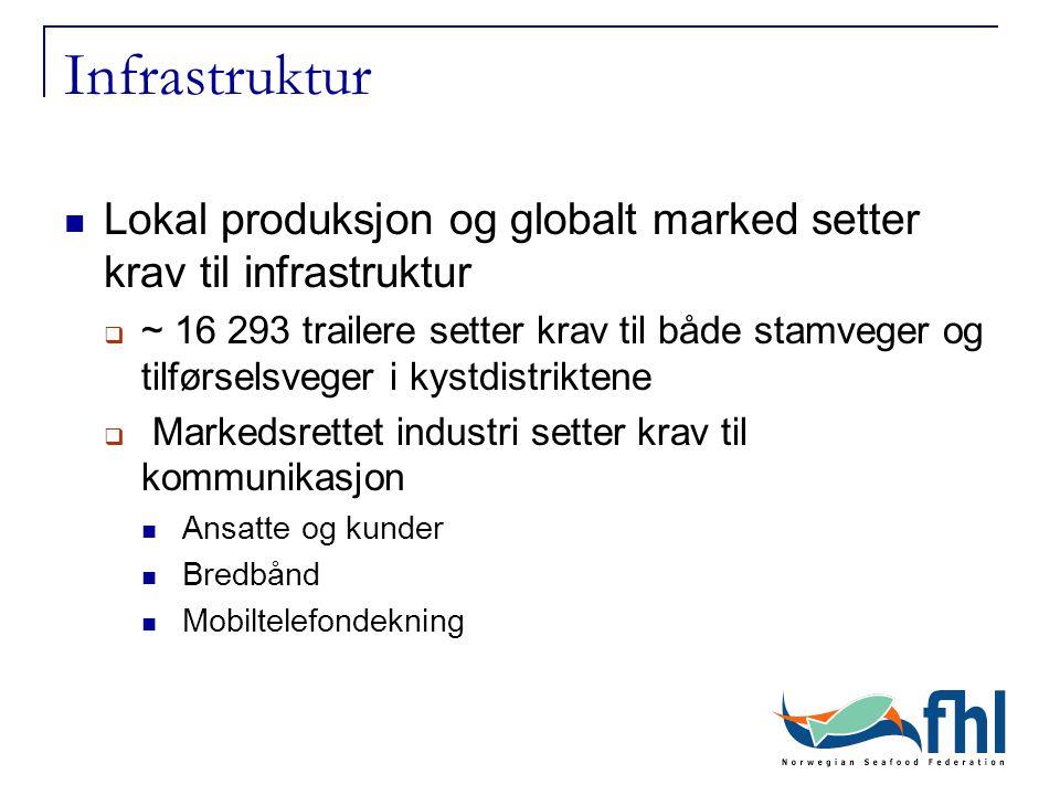Infrastruktur Lokal produksjon og globalt marked setter krav til infrastruktur  ~ 16 293 trailere setter krav til både stamveger og tilførselsveger i
