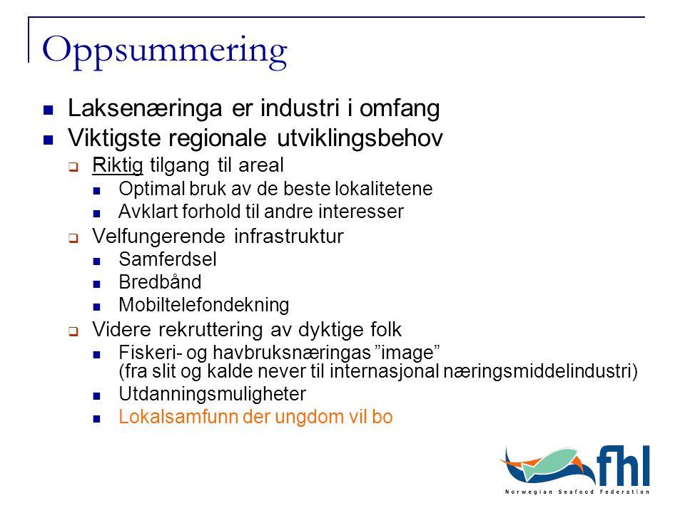 Oppsummering Laksenæringa er industri i omfang Viktigste regionale utviklingsbehov  Riktig tilgang til areal Optimal bruk av de beste lokalitetene Av