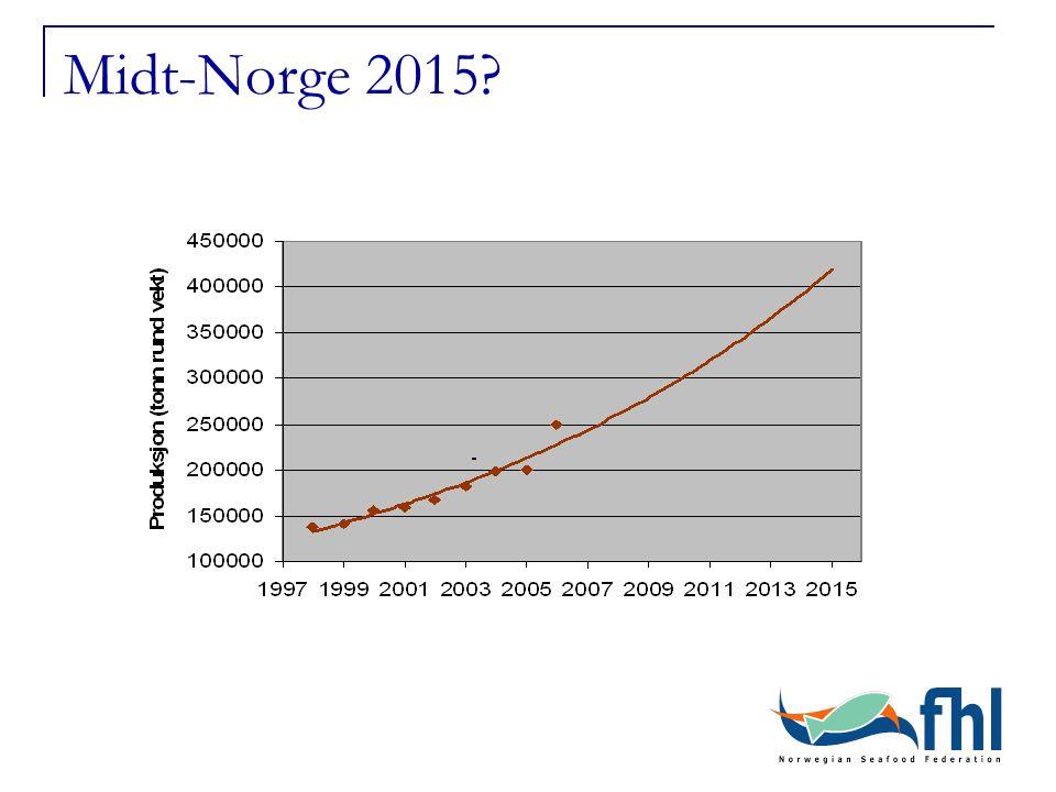 Midt-Norge 2015?