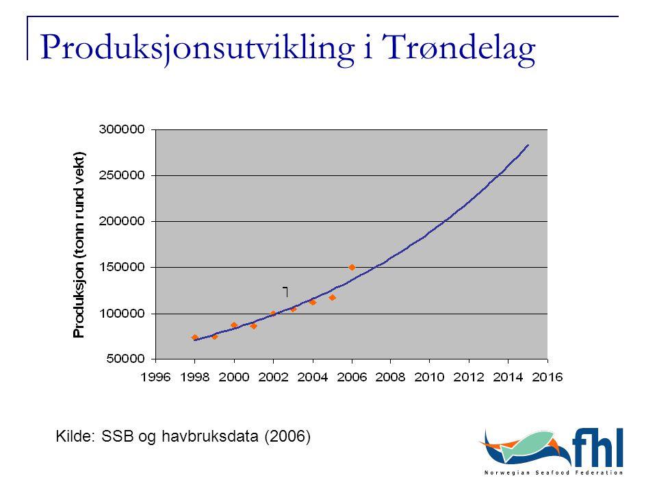 Produksjonsutvikling i Trøndelag Kilde: SSB og havbruksdata (2006)