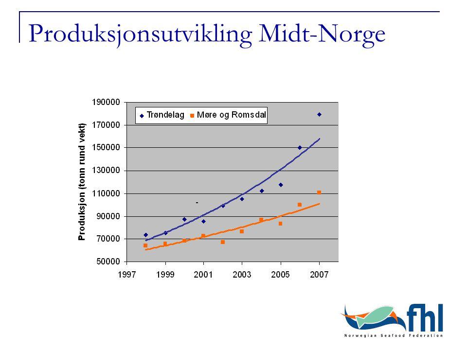 Produksjonsutvikling Midt-Norge