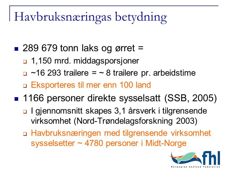 Havbruksnæringas betydning 289 679 tonn laks og ørret =  1,150 mrd. middagsporsjoner  ~16 293 trailere = ~ 8 trailere pr. arbeidstime  Eksporteres