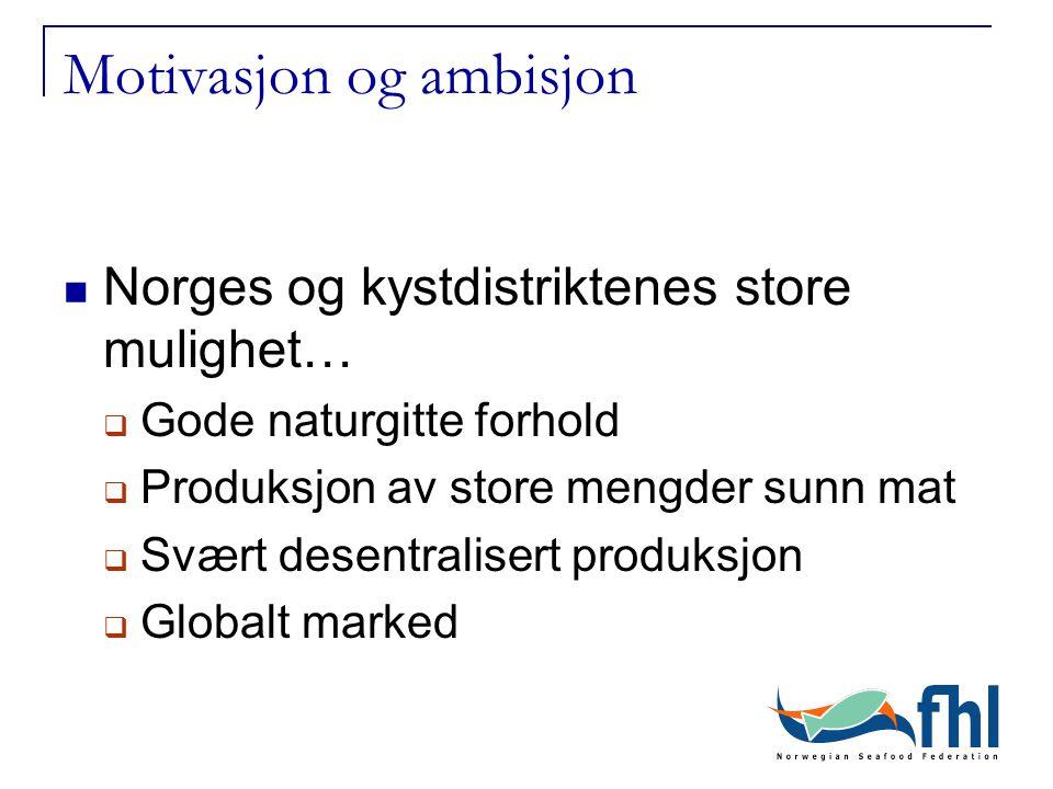 Motivasjon og ambisjon Norges og kystdistriktenes store mulighet…  Gode naturgitte forhold  Produksjon av store mengder sunn mat  Svært desentralis