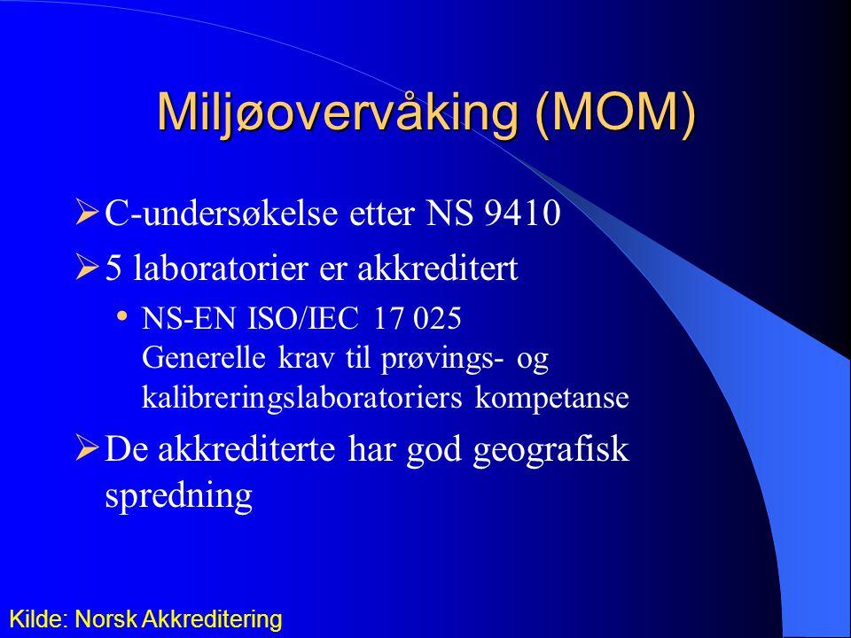 Miljøovervåking (MOM)  C-undersøkelse etter NS 9410  5 laboratorier er akkreditert NS ‑ EN ISO/IEC 17 025 Generelle krav til prøvings- og kalibreringslaboratoriers kompetanse  De akkrediterte har god geografisk spredning Kilde: Norsk Akkreditering