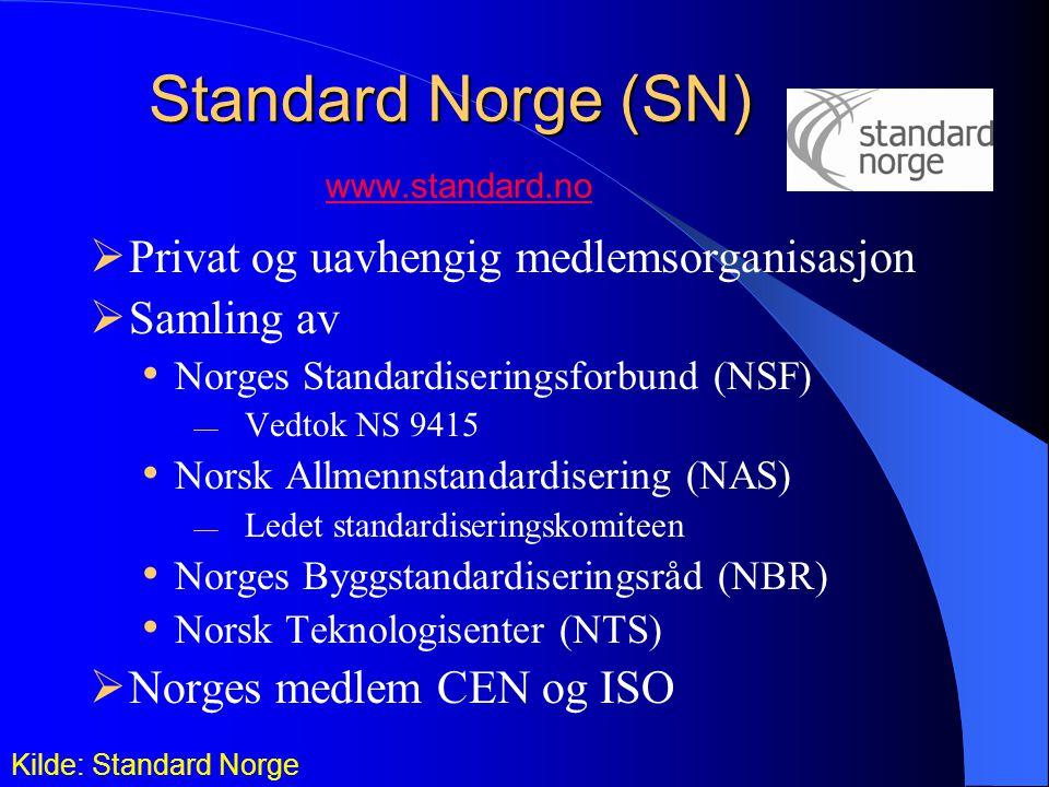 Standard Norge (SN) Standard Norge (SN) www.standard.no www.standard.no  Privat og uavhengig medlemsorganisasjon  Samling av Norges Standardiseringsforbund (NSF)  Vedtok NS 9415 Norsk Allmennstandardisering (NAS)  Ledet standardiseringskomiteen Norges Byggstandardiseringsråd (NBR) Norsk Teknologisenter (NTS)  Norges medlem CEN og ISO Kilde: Standard Norge