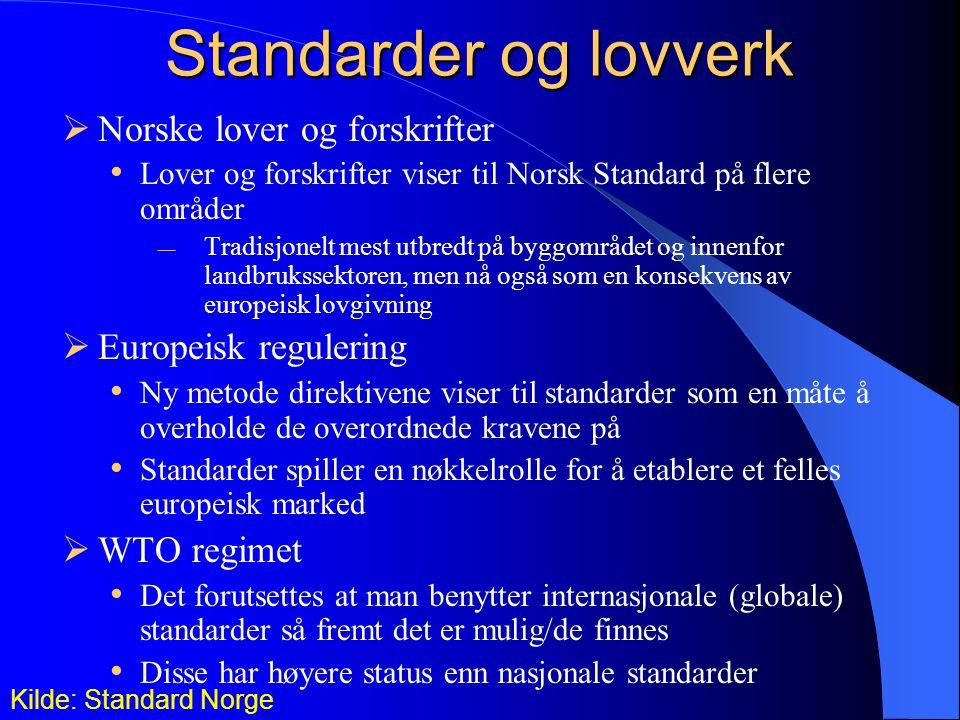 Standarder og lovverk  Norske lover og forskrifter Lover og forskrifter viser til Norsk Standard på flere områder  Tradisjonelt mest utbredt på byggområdet og innenfor landbrukssektoren, men nå også som en konsekvens av europeisk lovgivning  Europeisk regulering Ny metode direktivene viser til standarder som en måte å overholde de overordnede kravene på Standarder spiller en nøkkelrolle for å etablere et felles europeisk marked  WTO regimet Det forutsettes at man benytter internasjonale (globale) standarder så fremt det er mulig/de finnes Disse har høyere status enn nasjonale standarder Kilde: Standard Norge