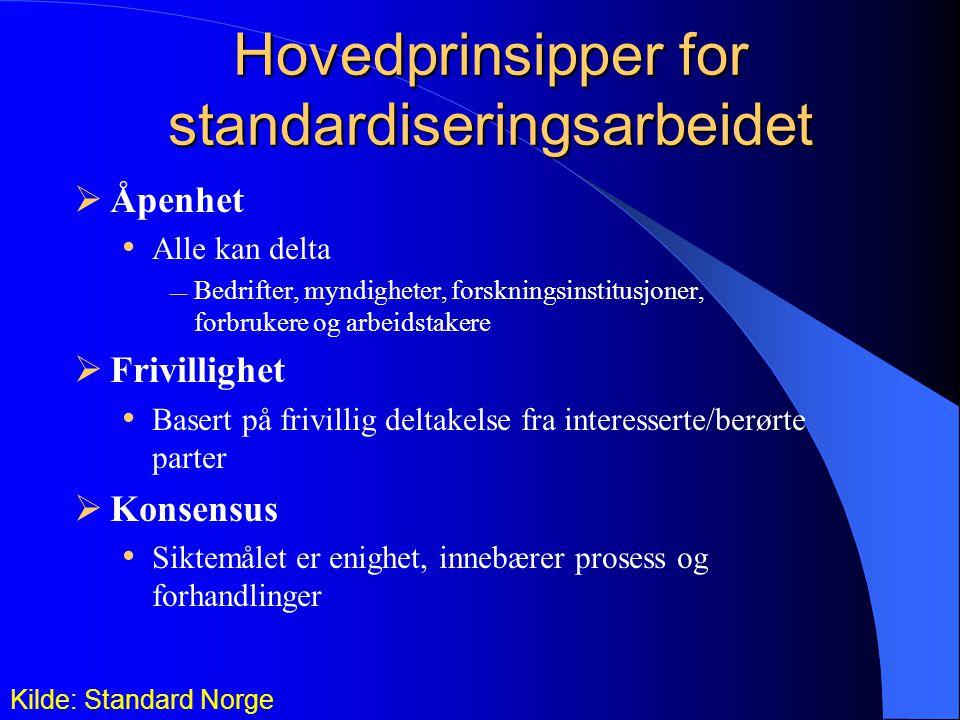 Hovedprinsipper for standardiseringsarbeidet  Åpenhet Alle kan delta  Bedrifter, myndigheter, forskningsinstitusjoner, forbrukere og arbeidstakere  Frivillighet Basert på frivillig deltakelse fra interesserte/berørte parter  Konsensus Siktemålet er enighet, innebærer prosess og forhandlinger Kilde: Standard Norge