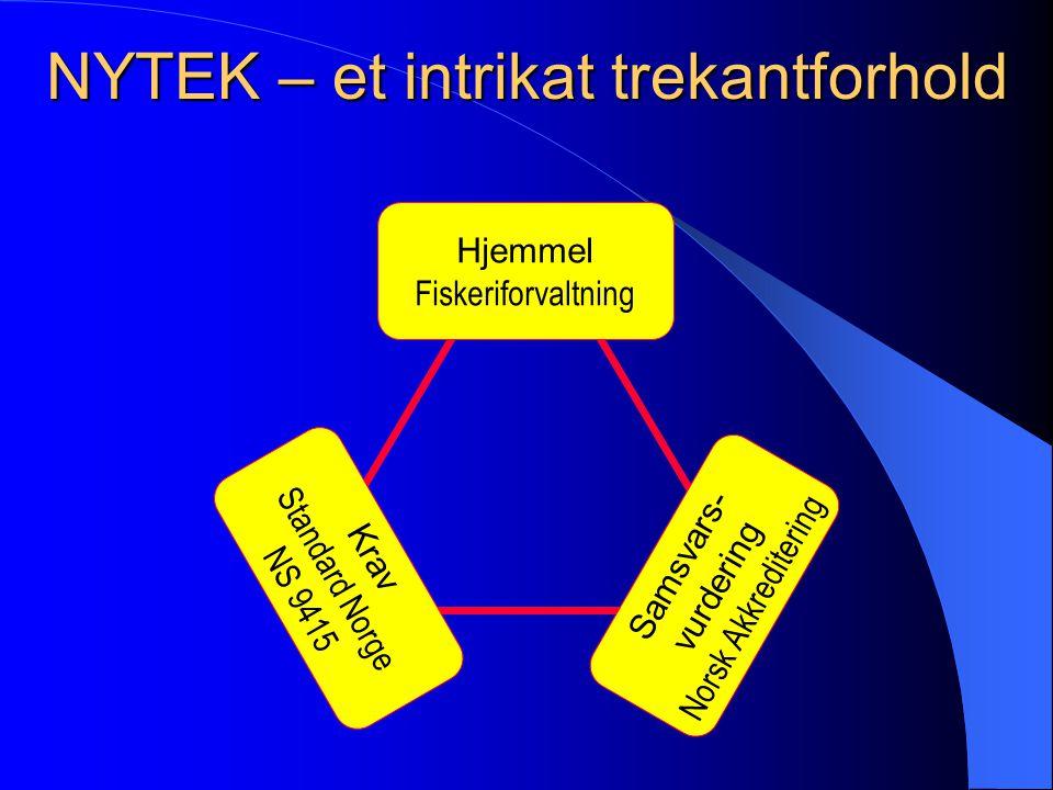 Nasjonale og internasjonale standardiseringsorganissjoner IEC CENELEC ISO CEN ITU ETSI Norsk Elektroteknisk Komite Post- og teletilsynet Standard Norge Kilde: Standard Norge