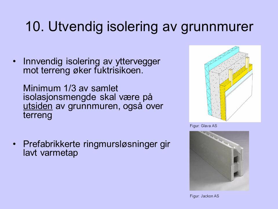 10. Utvendig isolering av grunnmurer Innvendig isolering av yttervegger mot terreng øker fuktrisikoen. Minimum 1/3 av samlet isolasjonsmengde skal vær