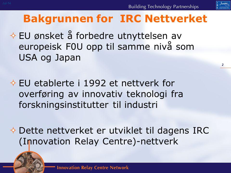 2 Jul-14 Bakgrunnen for IRC Nettverket EU ønsket å forbedre utnyttelsen av europeisk F0U opp til samme nivå som USA og Japan EU etablerte i 1992 et nettverk for overføring av innovativ teknologi fra forskningsinstitutter til industri Dette nettverket er utviklet til dagens IRC (Innovation Relay Centre)-nettverk