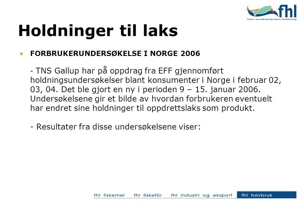 FORBRUKERUNDERSØKELSE I NORGE 2006 - TNS Gallup har på oppdrag fra EFF gjennomført holdningsundersøkelser blant konsumenter i Norge i februar 02, 03, 04.