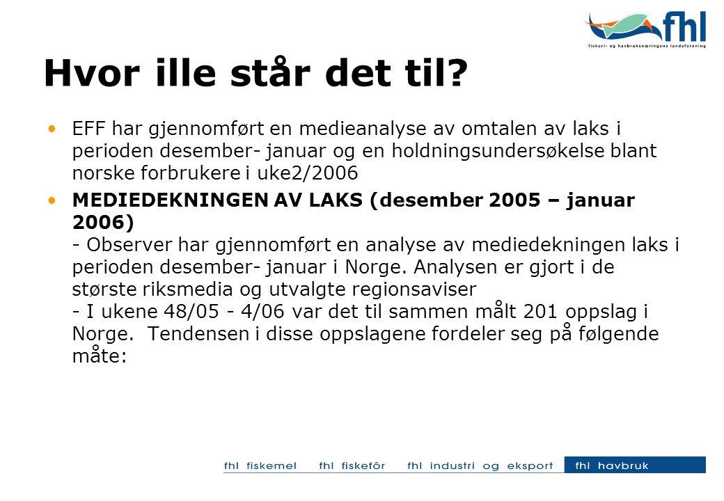 34% av dekningen av norsk laks er negativ og fremstiller norsk laks som forgiftet og/eller helsefarlig.